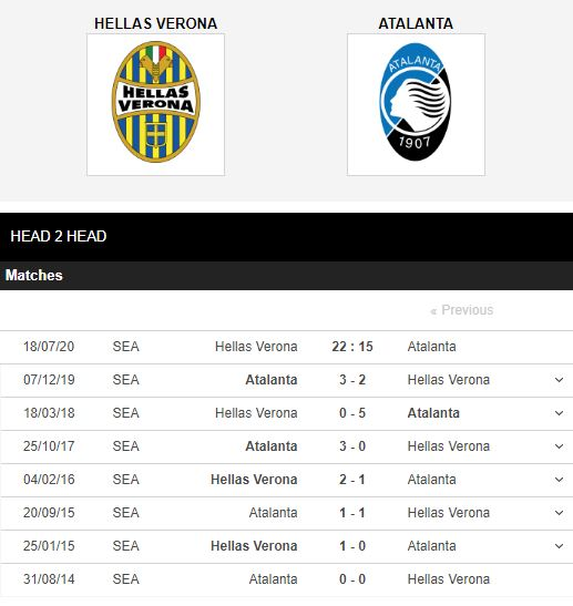 Hellas-Verona-vs-Atalanta-Viet-tiep-giac-mo-vo-dich-22h15-ngay-18-07-VDQG-Italia-–-Serie-A-6