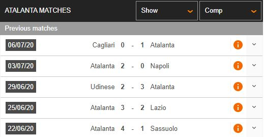 Juventus-vs-Atalanta-Ban-linh-nha-vua-02h45-ngay-12-07-VDQG-Italia-–-Serie-A-1