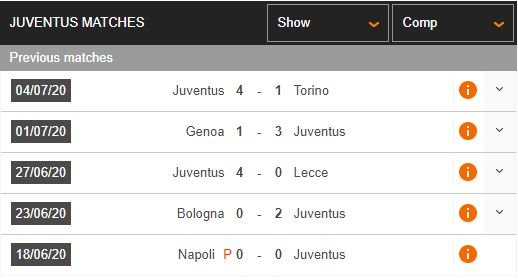 Juventus-vs-Atalanta-Ban-linh-nha-vua-02h45-ngay-12-07-VDQG-Italia-–-Serie-A-2