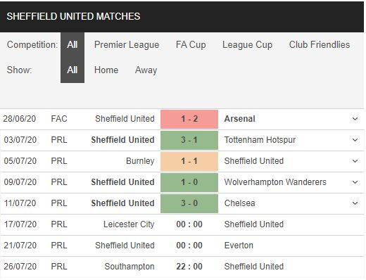 "Leicester-vs-Sheffield-United-Ngang-chan-""Bay-cao""-0h00-ngay-17-07-Ngoai-hang-Anh-–-Premier-League-1"