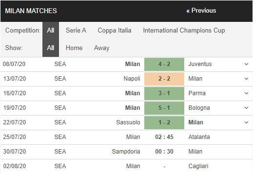 Milan-vs-Atalanta-Dua-chu-nha-ve-mat-dat-02h45-ngay-25-07-VDQG-Italia-–-Serie-A-2