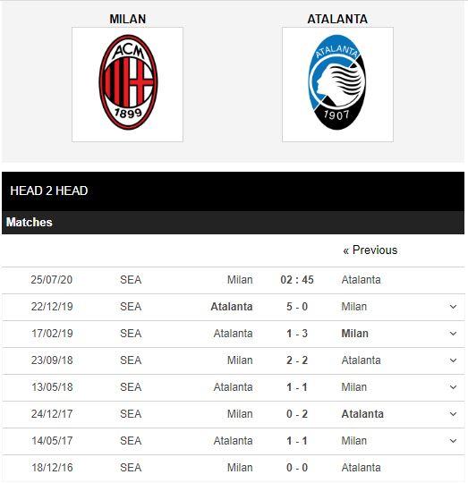 Milan-vs-Atalanta-Dua-chu-nha-ve-mat-dat-02h45-ngay-25-07-VDQG-Italia-–-Serie-A