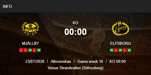 Mjallby-vs-Elfsborg-Tan-binh-cung-dau-0h00-ngay-24-07-VDQG-Thuy-Dien-–-Allsvenskan-2