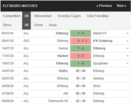Mjallby-vs-Elfsborg-Tan-binh-cung-dau-0h00-ngay-24-07-VDQG-Thuy-Dien-–-Allsvenskan
