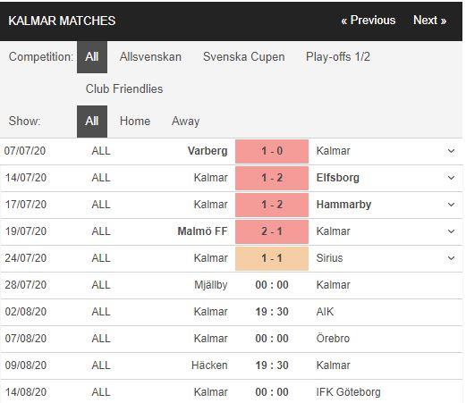Mjallby-vs-Kalmar-Thoi-the-doi-thay-0h00-ngay-28-07-VDQG-Thuy-Dien-–-Allsvenskan-1