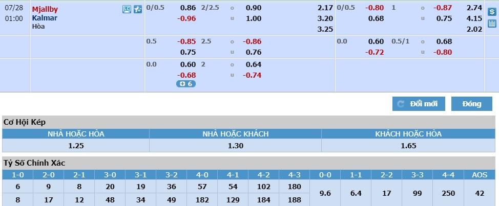 Mjallby-vs-Kalmar-Thoi-the-doi-thay-0h00-ngay-28-07-VDQG-Thuy-Dien-–-Allsvenskan-4