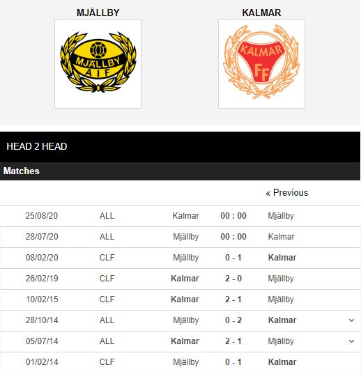 Mjallby-vs-Kalmar-Thoi-the-doi-thay-0h00-ngay-28-07-VDQG-Thuy-Dien-–-Allsvenskan