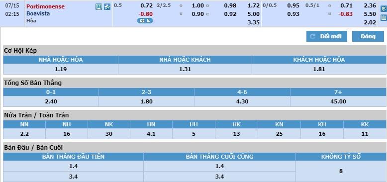Portimonense-vs-Boavista-FC-Quyet-thang-de-dua-tru-hang-01h15-ngay-15-07-VDQG-Bo-Dao-Nha-–-Primeira-Liga-5