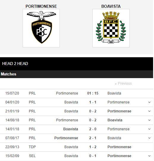 Portimonense-vs-Boavista-FC-Quyet-thang-de-dua-tru-hang-01h15-ngay-15-07-VDQG-Bo-Dao-Nha-–-Primeira-Liga-6