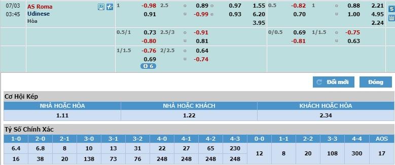 inter-milan-vs-Udinese-kho-thang-cach-biet-02h45-ngay-02-07-giai-vdqg-italia-serie-a