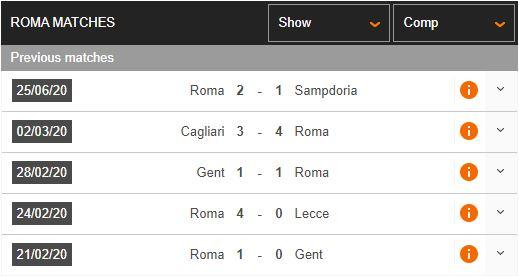 inter-milan-vs-Udinese-kho-thang-cach-biet-02h45-ngay-02-07-giai-vdqg-italia-serie-a-4