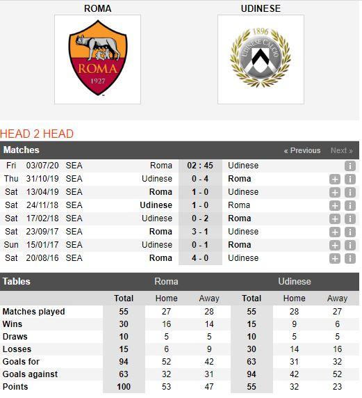 inter-milan-vs-Udinese-kho-thang-cach-biet-02h45-ngay-02-07-giai-vdqg-italia-serie-a-5