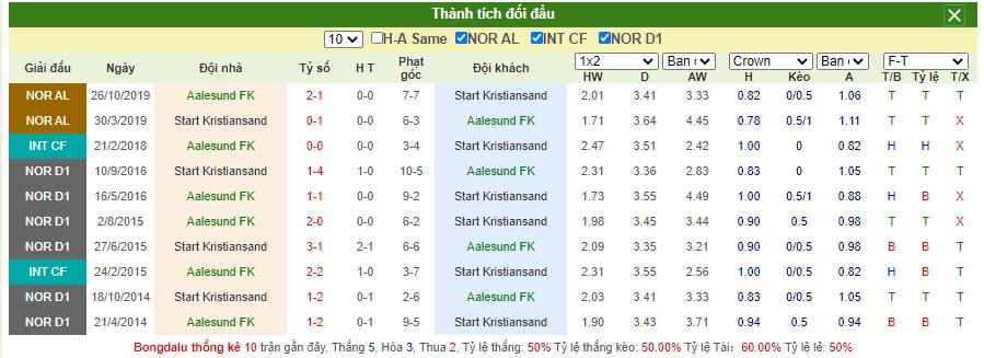Soi-keo-Aalesund-vs-Start (1)
