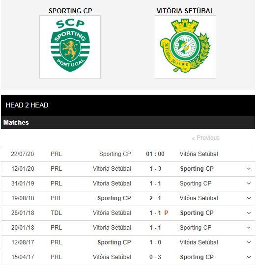 Sporting-Lisbon-vs-Vitoria-Setubal-Chu-nha-go-the-dien-01h00-ngay-22-07-VDQG-Bo-Dao-Nha-–-Primeira-Liga-1