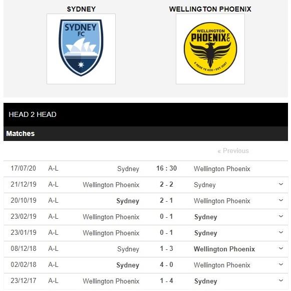 Sydney-fc-vs-wellington-phoenix-xay-chac-ngoi-dau-16h30-ngay-17-07-vdqg-uc-australia-a-league-4