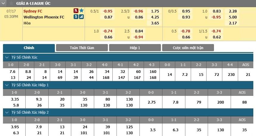 Sydney-fc-vs-wellington-phoenix-xay-chac-ngoi-dau-16h30-ngay-17-07-vdqg-uc-australia-a-league-6