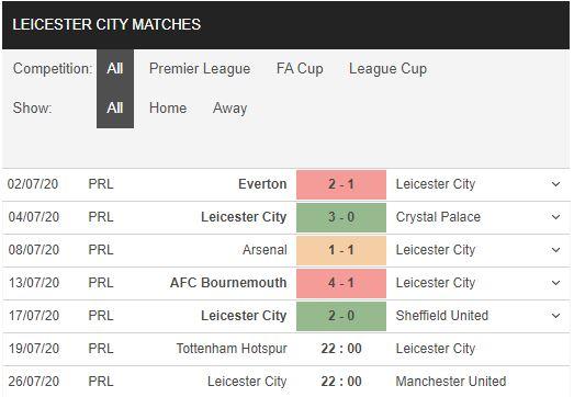 "Tottenham-vs-Leicester-Giang-bay-bat-""Cao""-22h00-ngay-19-07-Ngoai-hang-Anh-–-Premier-League-1"