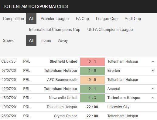 "Tottenham-vs-Leicester-Giang-bay-bat-""Cao""-22h00-ngay-19-07-Ngoai-hang-Anh-–-Premier-League-2"