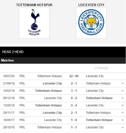 "Tottenham-vs-Leicester-Giang-bay-bat-""Cao""-22h00-ngay-19-07-Ngoai-hang-Anh-–-Premier-League"