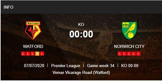 "Watford-vs-Norwich-Ban-ha-""Hoang-yen""-00h00-ngay-08-07-Ngoai-hang-Anh-–-Premier-League-6"