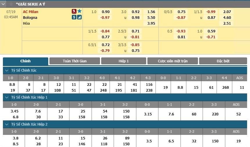ac-milan-vs-bologna-top-6-trong-tam-tay-02h45-ngay-19-07-vdqg-italia-serie-a-6