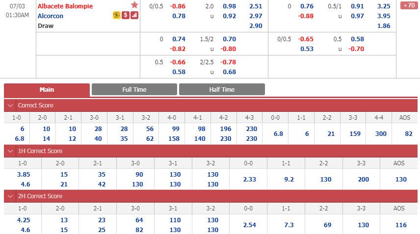 Albacete-vs-Alcorcon-00h30-ngay-02-07-1
