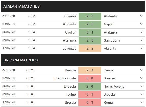 atalanta-vs-brescia-chu-nha-dai-thang-02h45-ngay-15-07-vdqg-italia-serie-a-3