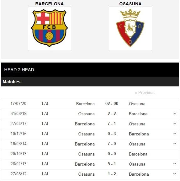 barcelona-vs-osasuna-dai-thang-va-nhuong-ngoi-02h00-ngay-17-07-vdqg-tay-ban-nha-la-liga-4