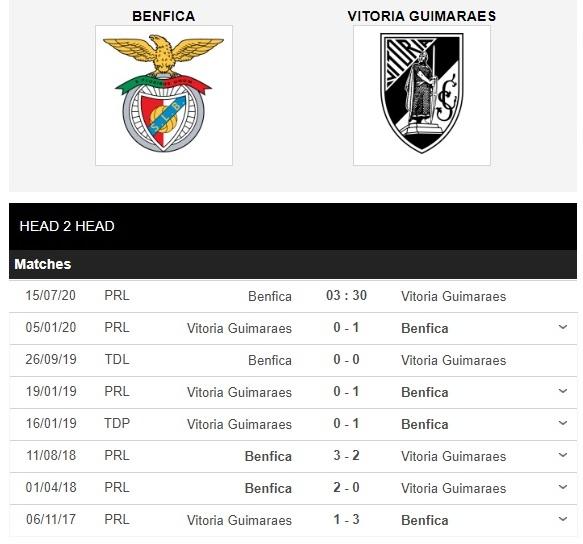 benfica-vs-guimaraes-thang-vi-danh-du-03h30-ngay-15-07-vdqg-bo-dao-nha-portugal-super-league-4