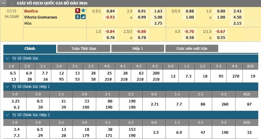 benfica-vs-guimaraes-thang-vi-danh-du-03h30-ngay-15-07-vdqg-bo-dao-nha-portugal-super-league-6