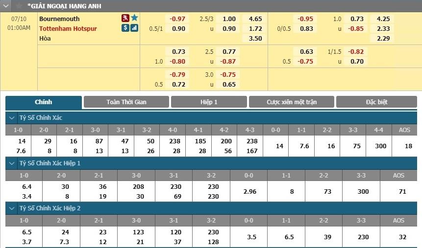 bournemouth-vs-tottenham-ke-cung-duong-vung-len-00h00-ngay-10-07-ngoai-hang-anh-premier-league-6