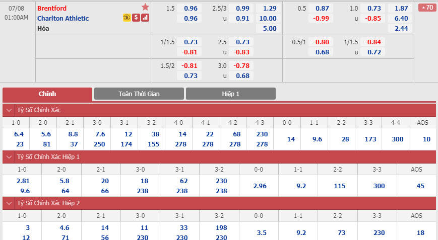 brentford-vs-charlton-00h00-ngay-08-07-1