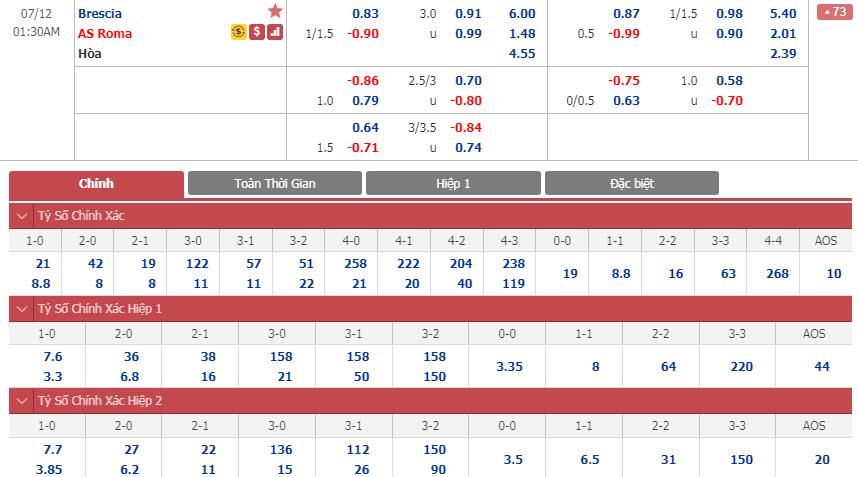 brescia-vs-roma-00h30-ngay-12-07-1