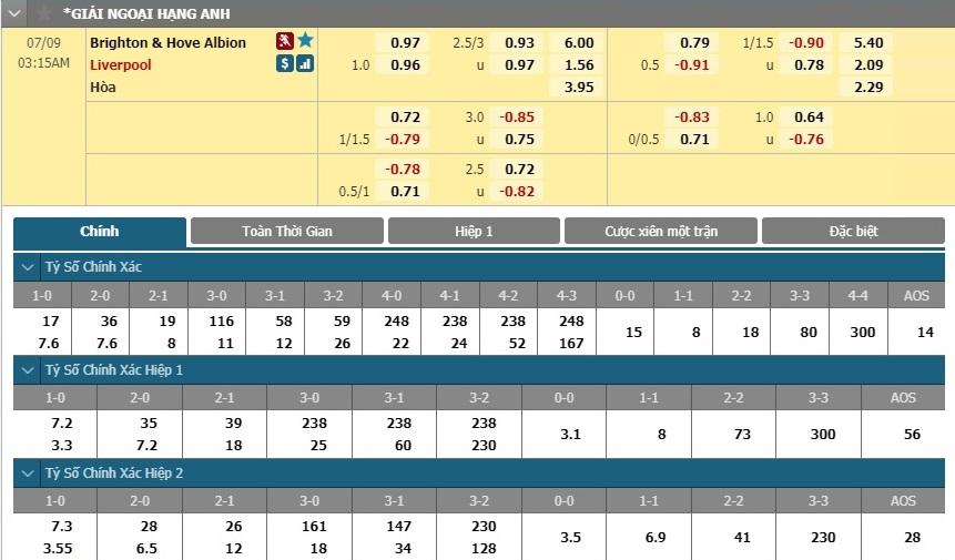 brighton-vs-liverpool-tan-vuong-giai-han-dat-khach-02h15-ngay-09-07-ngoai-hang-anh-premier-league-6