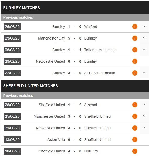 inter-milan-vs-Sheffield United-kho-thang-cach-biet-18h00-ngay-02-07-giai-vdqg-italia-serie-a-4