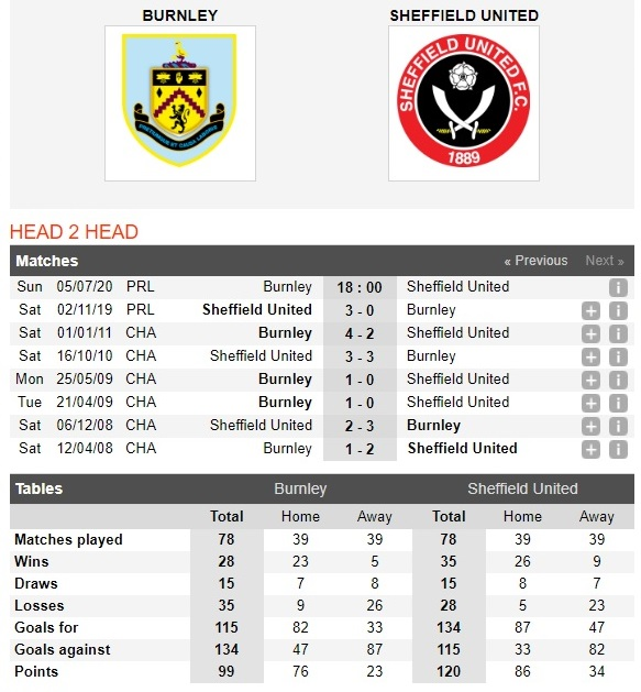 inter-milan-vs-Sheffield United-kho-thang-cach-biet-18h00-ngay-02-07-giai-vdqg-italia-serie-a-5