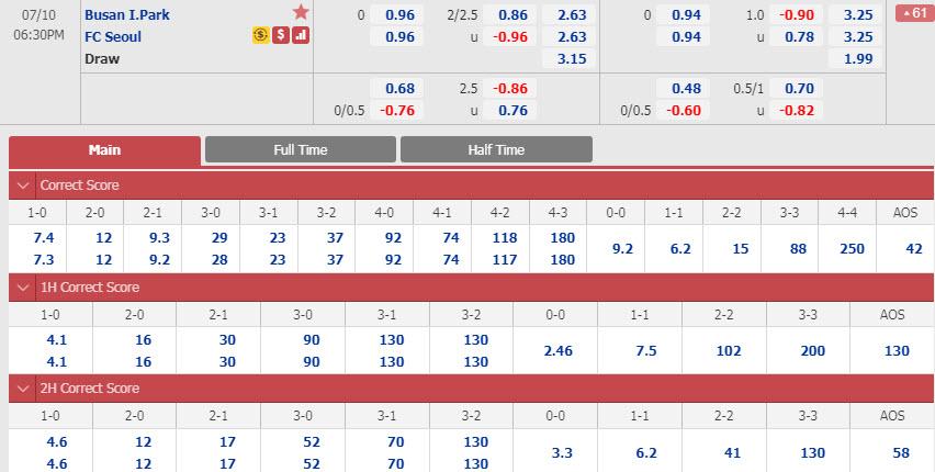 busan-ipark-vs-fc-seoul-17h30-ngay-10-07-1