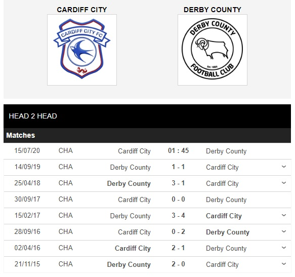 cardiff-city-vs-derby-county-quyet-chien-vi-top-6-01h45-ngay-15-07-hang-nhat-anh-championship-4