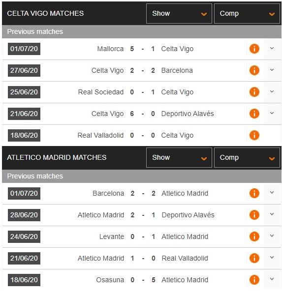 celta-vigo-vs-atletico-madrid-ha-chu-nha-giu-top-3-03h00-ngay-08-07-vdqg-tbn-la-liga-3