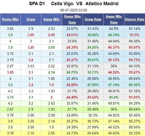 celta-vigo-vs-atletico-madrid-ha-chu-nha-giu-top-3-03h00-ngay-08-07-vdqg-tbn-la-liga-5