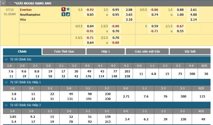 everton-vs-southampton-goodison-park-vang-khuc-khai-hoan-00h00-ngay-10-07-ngoai-hang-anh-premier-league-6