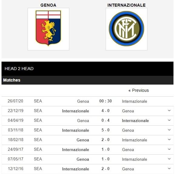 genoa-vs-inter-milan-bai-test-kho-cho-khach-00h30-ngay-26-07-vdqg-italia-serie-a-4