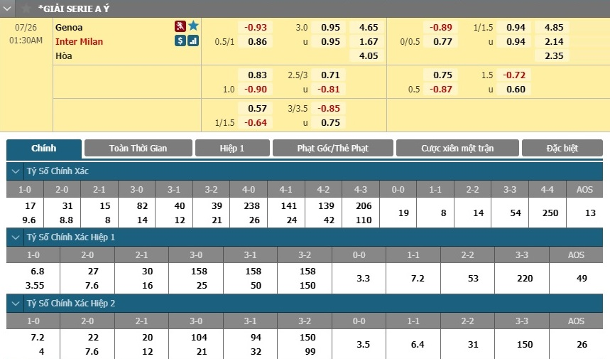 genoa-vs-inter-milan-bai-test-kho-cho-khach-00h30-ngay-26-07-vdqg-italia-serie-a-6