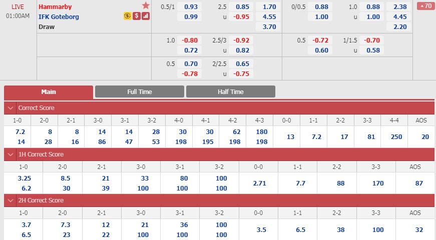 hammarby-vs-goteborg-00h00-ngay-21-07-1