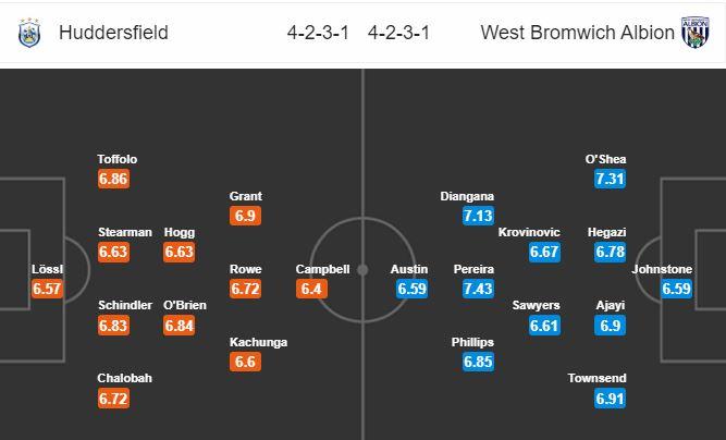 huddersfield-vs-west-brom-khach-ap-dao-chu-23h30-ngay-17-07-hang-nhat-anh-championship-1