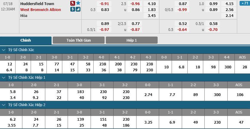 huddersfield-vs-west-brom-khach-ap-dao-chu-23h30-ngay-17-07-hang-nhat-anh-championship