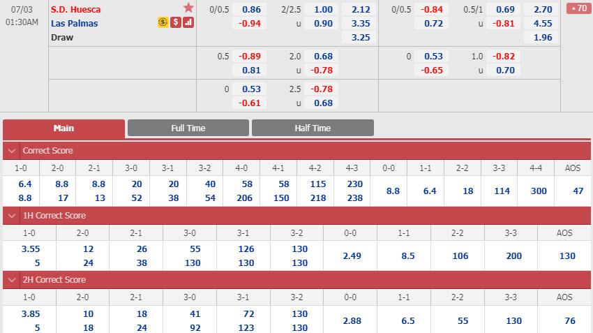 Huesca-vs-Las Palmas-00h30-ngay-02-07-1
