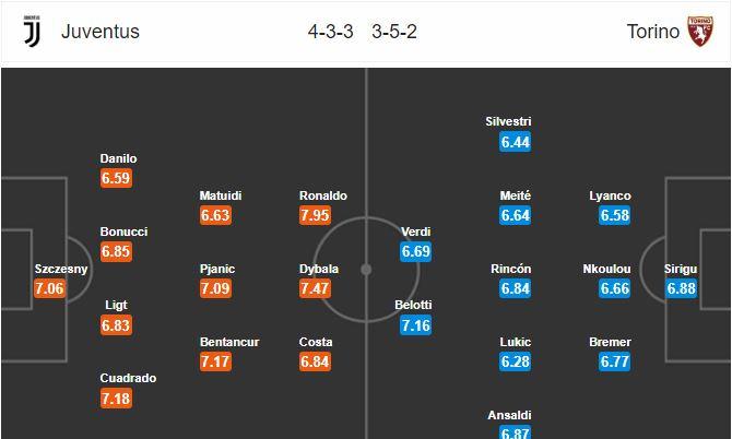 inter-milan-vs-Torino-kho-thang-cach-biet-22h15-ngay-02-07-giai-vdqg-italia-serie-a-4