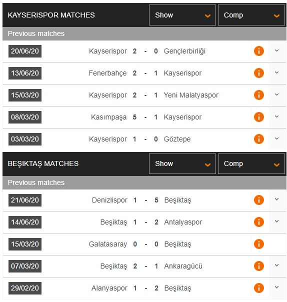 kayserispor-vs-besiktas-dai-gia-sa-bay-01h00-ngay-07-07-vdqg-tho-nhi-ky-turkey-super-league-3