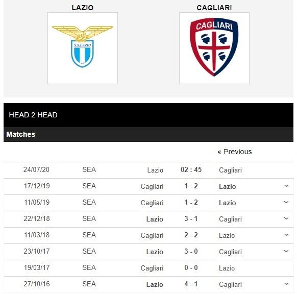 lazio-vs-cagliari-tim-lai-chien-thang-02h45-ngay-24-07-vdqg-italia-serie-a-4